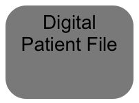 Digital Patient File