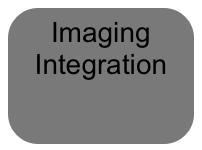 Imaging Integration
