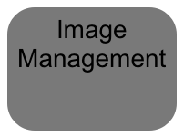 Image Management