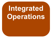 Integrated Operations